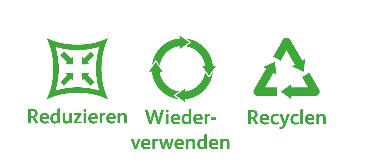 Reduzieren_Wiederverwenden_Recyceln